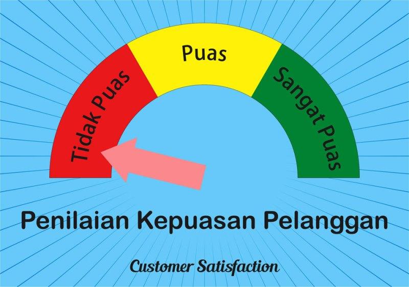 kepuasan pelanggan - Pelayanan Prima Untuk Mencapai Kepuasan Pelanggan