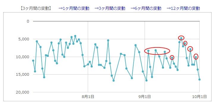 Baidu IME_2015-10-1_21-13-30