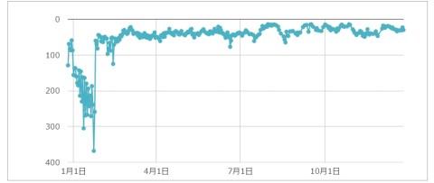 Baidu IME_2015-12-25_21-3-38