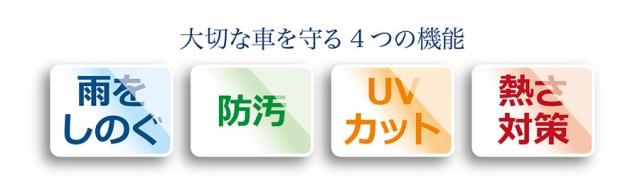 4つの機能