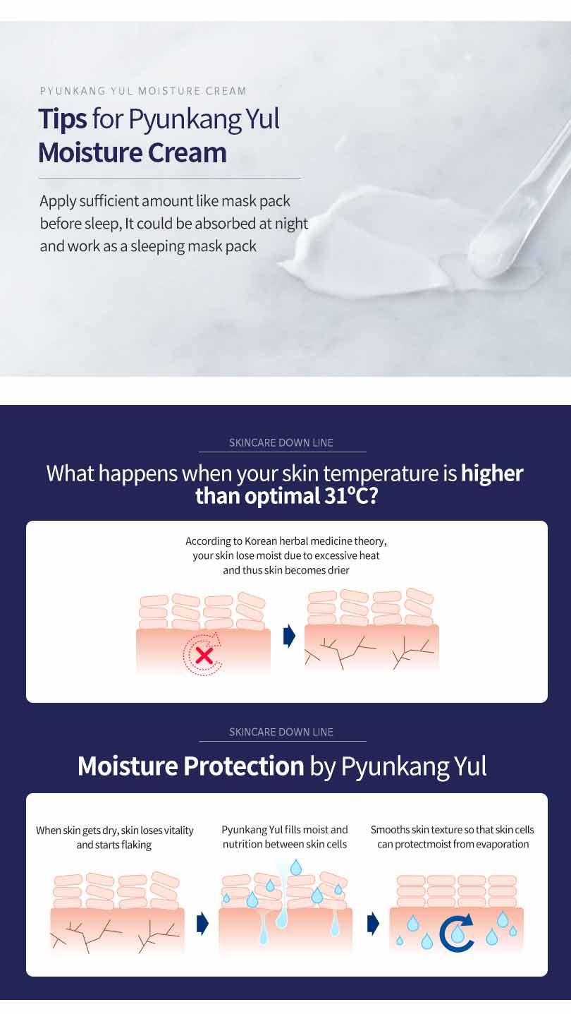 Pyunkang-Yul-Moisture-Cream-howto