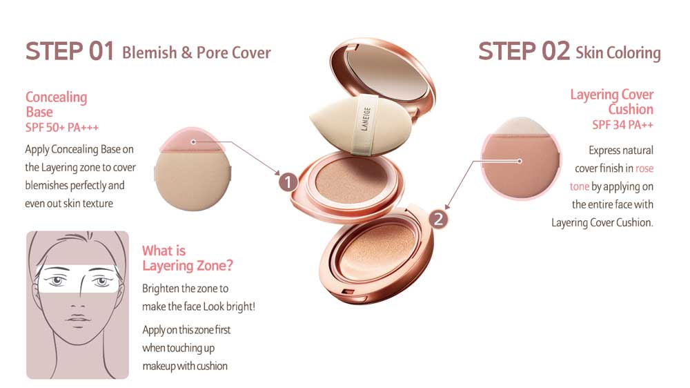 laneige-cover-cushion-howto