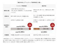 【ふるさと納税】シミュレーターを使って上限額を自動計算する方法 159