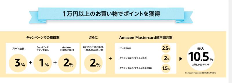 【Amazonプライムセール】本当に安い価格で購入する方法 11