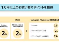 【Amazonプライムセール】本当に安い価格で購入する方法 119