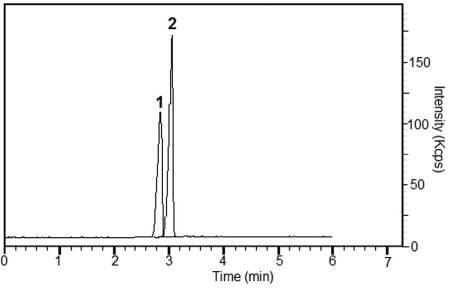 Vanillic Acid and 6'-O-Feruloylsucrose Chroamtogram