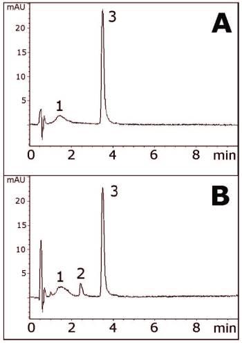 Mometasone Furoate Chromatogram