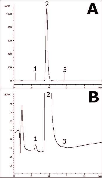 Ocella Analysis Chromatogram