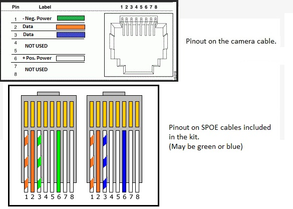 Spoe Cable Again_1?resized585%2C417 cat5 poe wiring diagram efcaviation com cat 5 wiring diagram at n-0.co