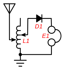 Two_slider_crystal_radio_circuit.svg