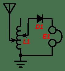 Two_slider_crystal_radio_circuit.svg