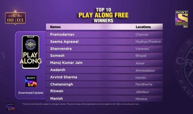 Top 10 KBC Free Winners