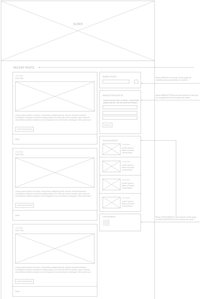 Wireframe with Annotations