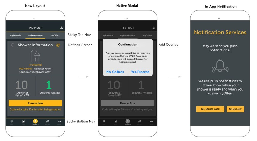 Native and Customized Notifications
