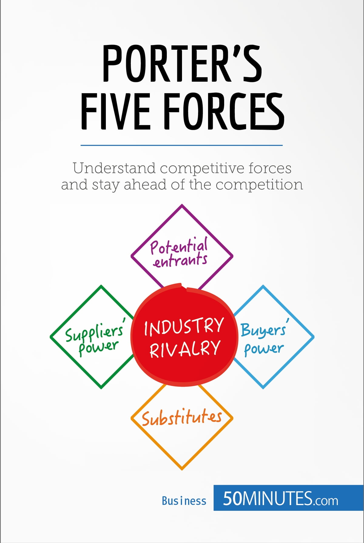 Porter S Five Forces Ebook By 50minutes
