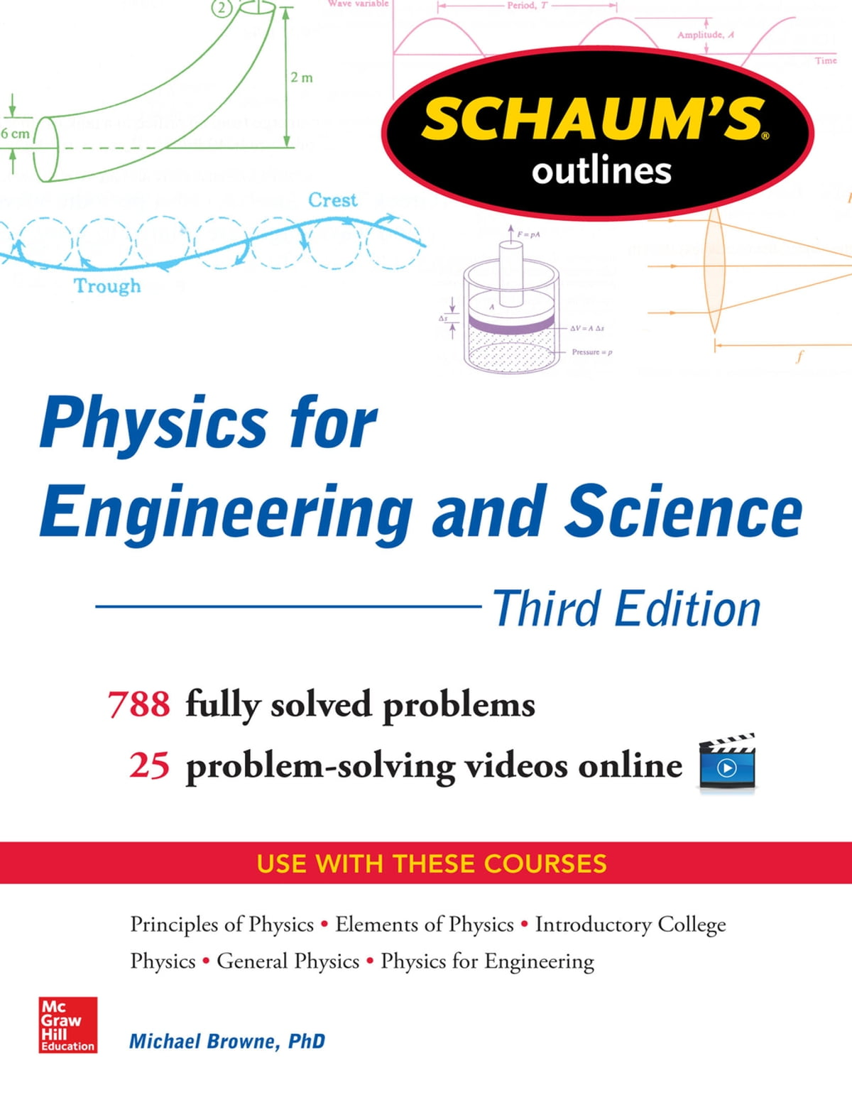 Problem Solving In Physics Science Problems Help 02 15
