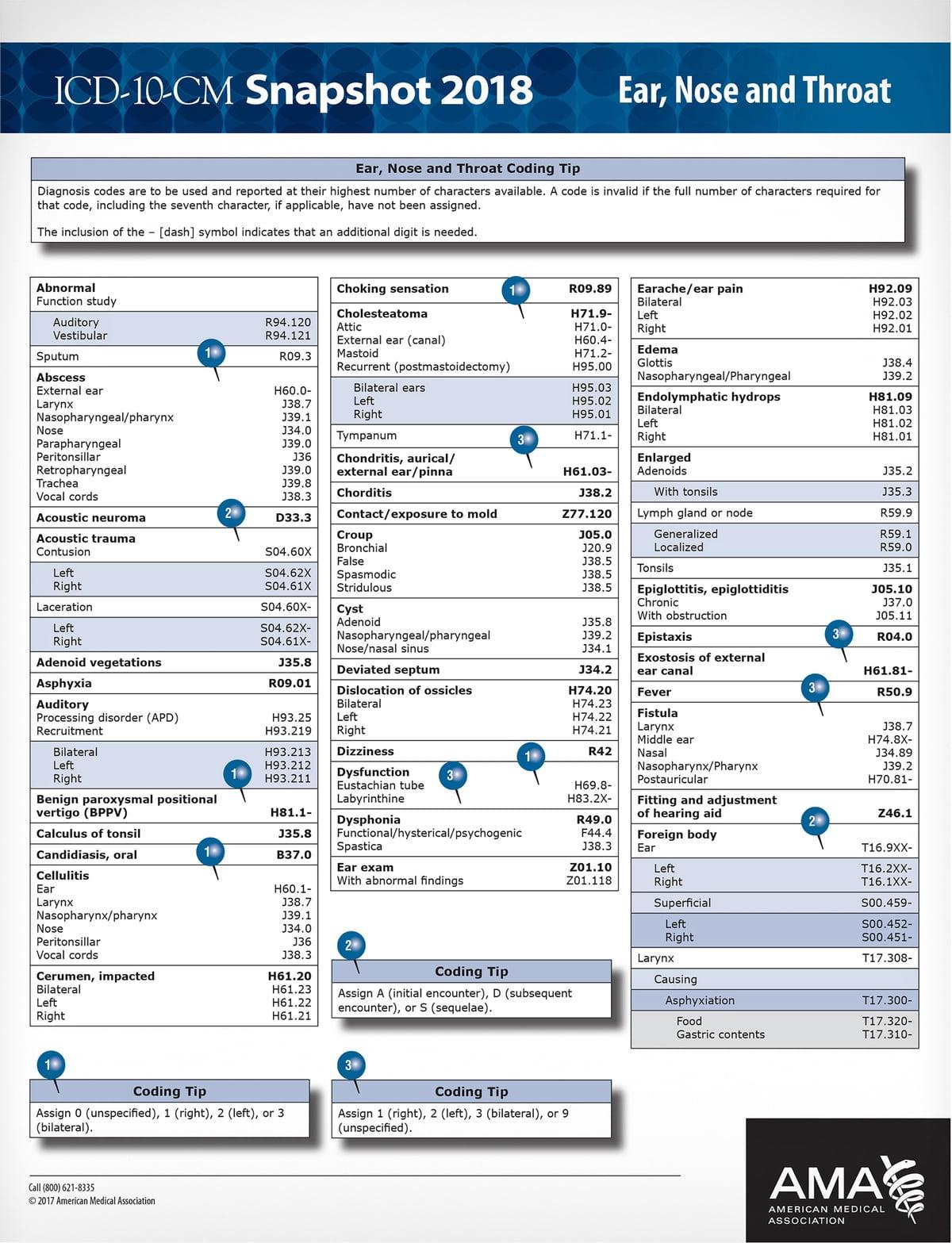 Hypertency Pulmonary Arterial Hypertension Icd 10