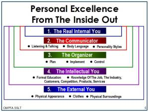 PersonalExcellence
