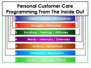 personalcustomercare
