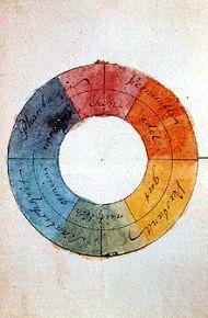 220px-Goethe,_Farbenkreis_zur_Symbolisierung_des_menschlichen_Geistes-_und_Seelenlebens,_1809
