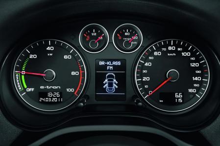 car dashboard 3