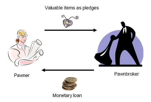 How a pawnshop works