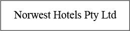 Norwest Hotels Pty Ltd