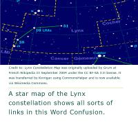 Word Confusion: Links versus Lynx