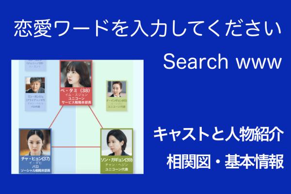 恋愛ワードを入力してください〜Search WWW〜キャスト・人物紹介・相関図