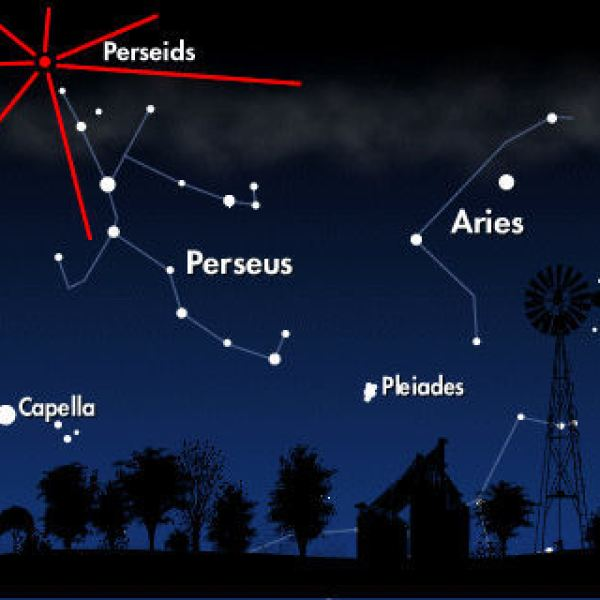 Direction_of_the_Perseids (Credit: NASA)