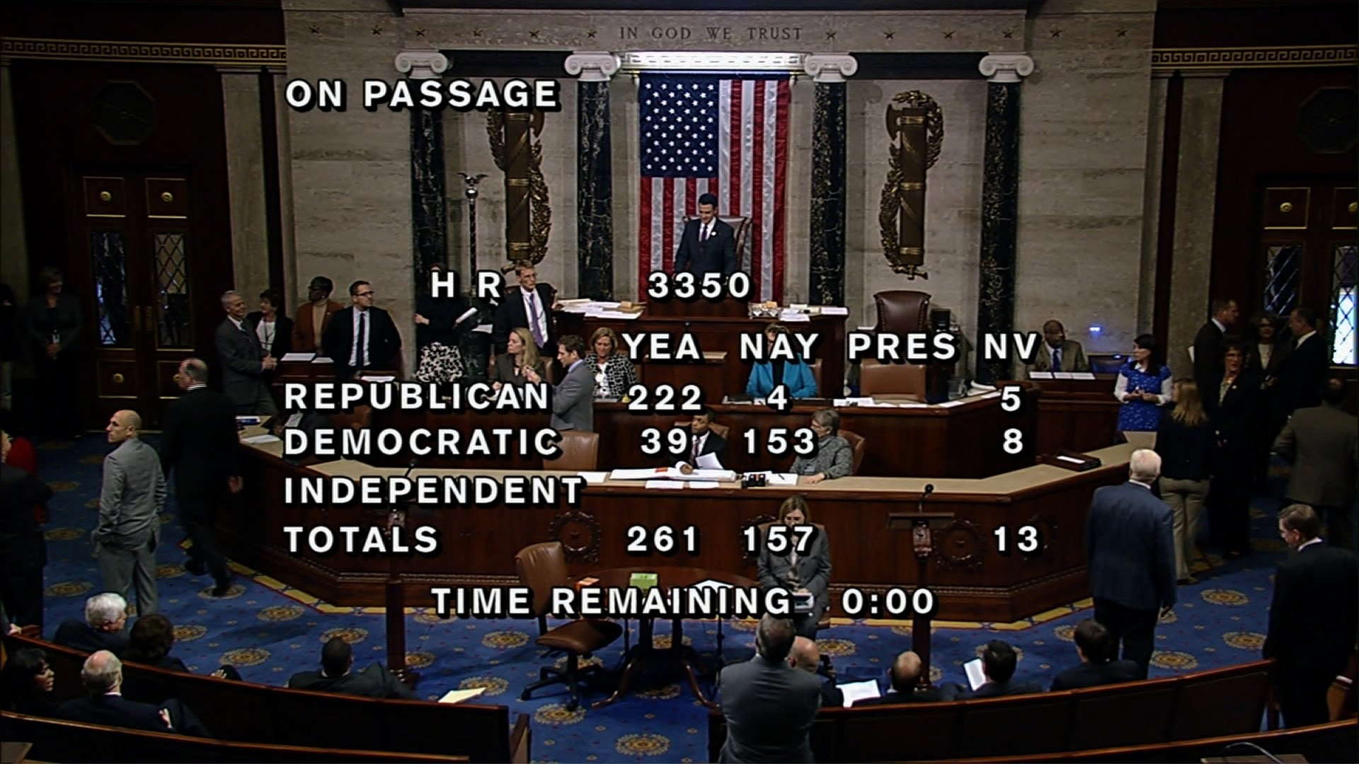 The GOP-controlled House voted 261-157 Friday, November 15, 2013, to approve a Republican bill giving health insurers the option of extending plans through 2014 that would otherwise be canceled for not complying with Affordable Care Act standards.