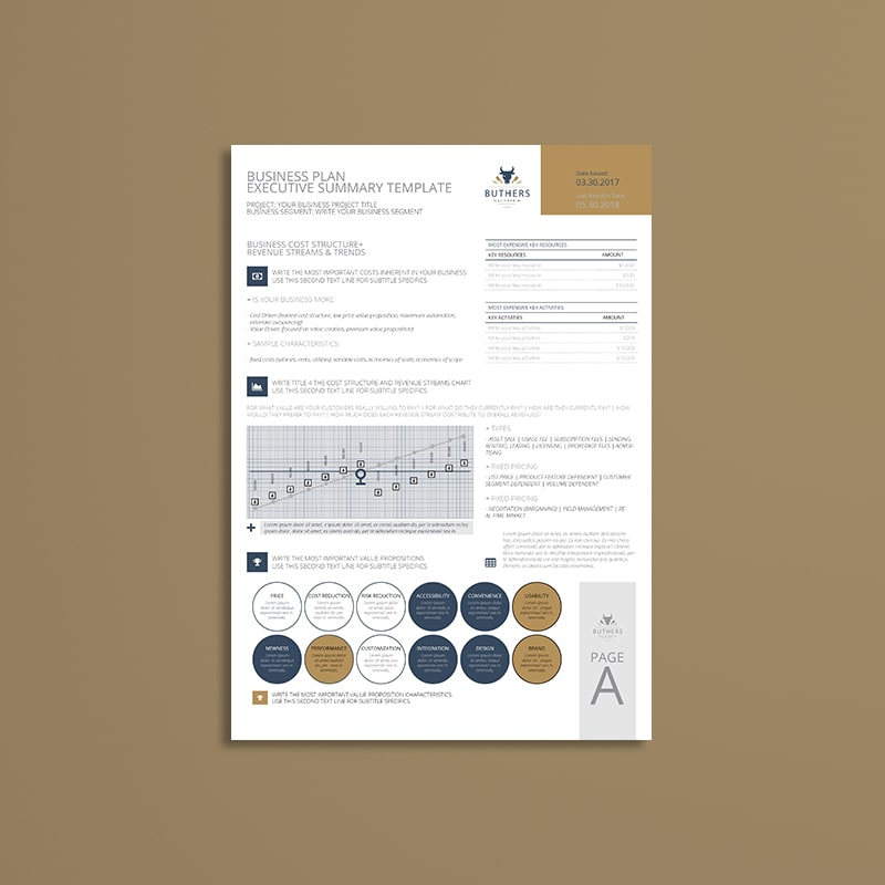 Business Plan Executive Summary Template