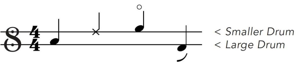 Example Stave with notes