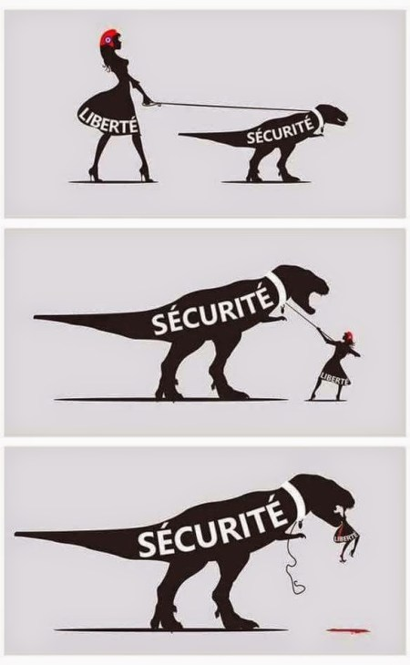 Liberte-Securite