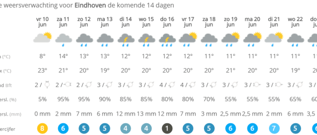 голландский мотосезон