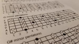 Printable minor and major pentatonic scales
