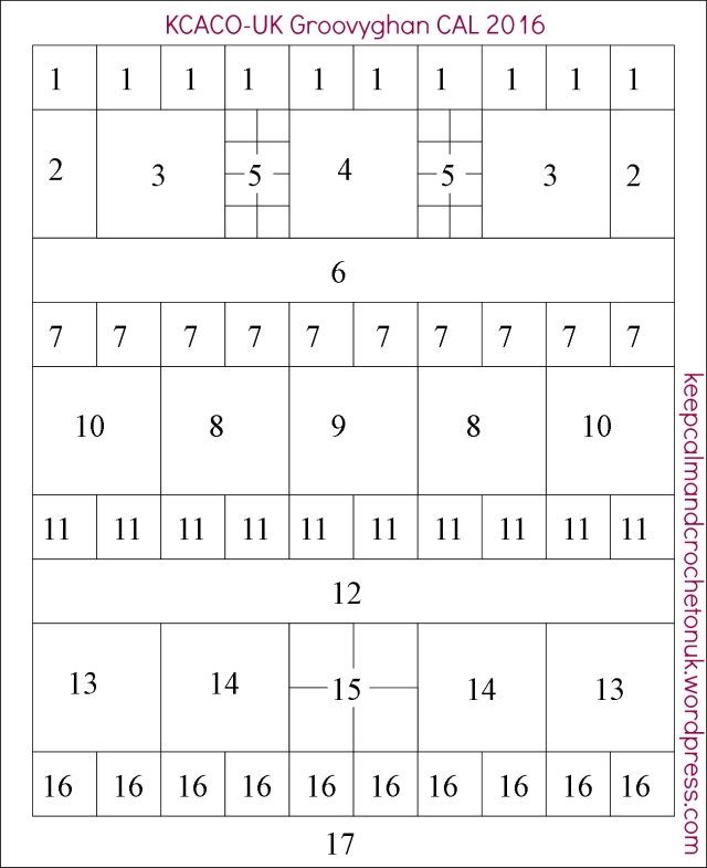 Groovyghan-Numbered