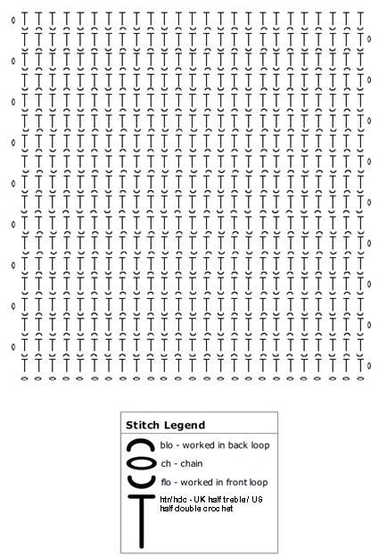 Block1SML-SSCAL-CHART