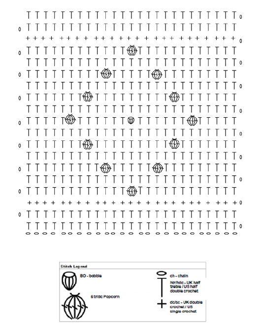 Block3SML-SSCAL-CHART