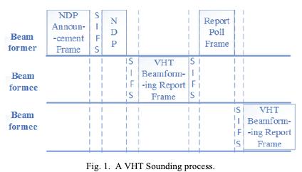 Beam  rormer  formec  for mec  NDP  -=ment  Frame  F  Frame  Beamfcgm— I  •ing Relx»rt r  Fr ame S  Beunfu•u•  —ing  IS Frmne  . 1. AVHT