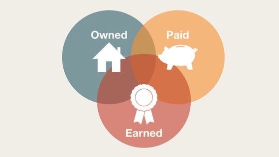 earned-media-paid-owned