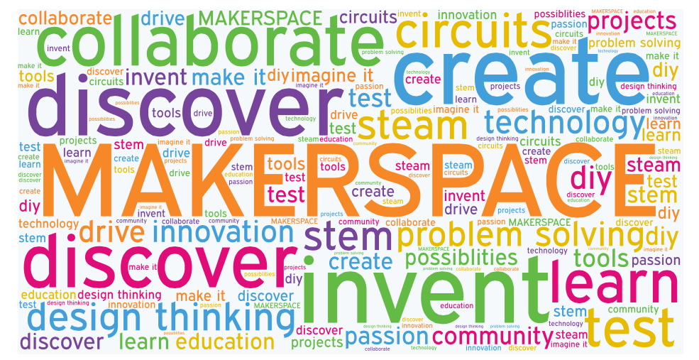 Image result for makerspace text