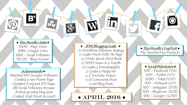 April 2016 Monthly Updates