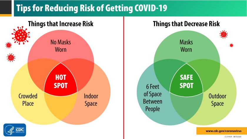 Avoid crowded spaces, wear a mask, and practice social distancing to decrease your risk of getting COVID-19.