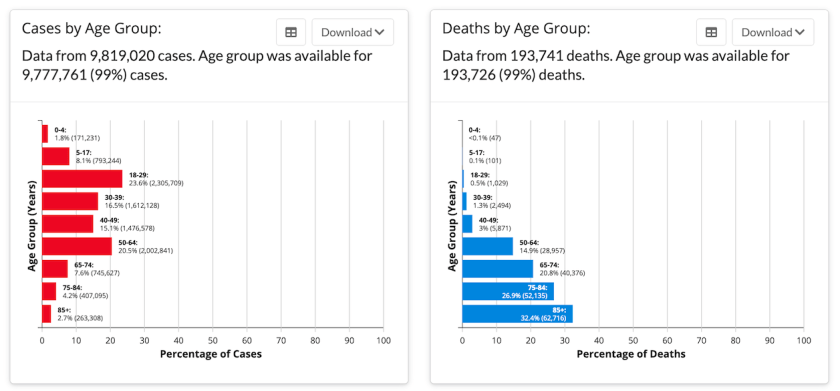How many of Dr. Procter's patients are over age 65?