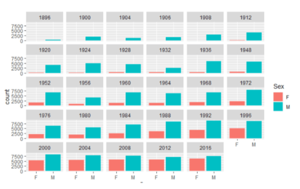 visualización dataset