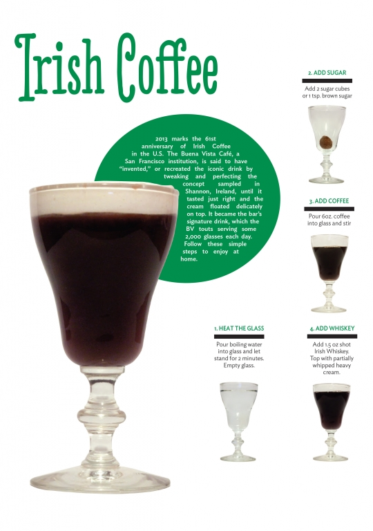 Irish Coffee Keeprecipes Your Universal Recipe Box