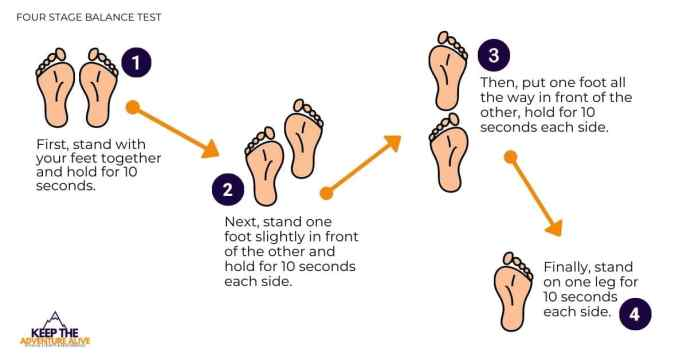 Four stage balance test- exercises to improve balance