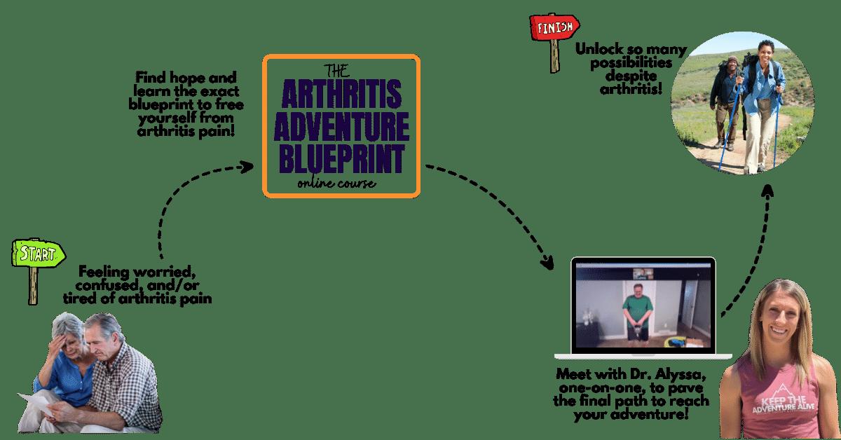 arthritis adventure