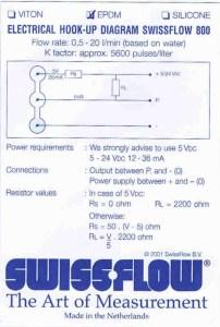 swissflow_setup